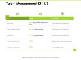 Talent Management KPI Engagement Rate Ppt Powerpoint Presentation Good