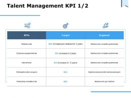 Talent Management KPI Segment Ppt Powerpoint Presentation Slides Slideshow