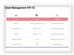 Talent Management KPI Target Ppt Powerpoint Presentation Microsoft