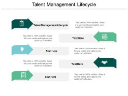 Talent Management Lifecycle Ppt Powerpoint Presentation Model Slides Cpb