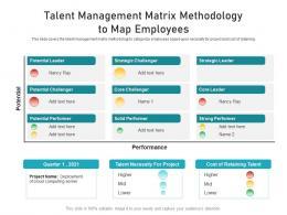 Talent Management Matrix Methodology To Map Employees
