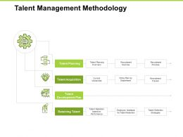 Talent Management Methodology Current Vacancies Ppt Powerpoint Presentation Layouts Grid