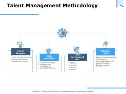 Talent Management Methodology Retaining Talent Ppt Powerpoint Presentation Infographic