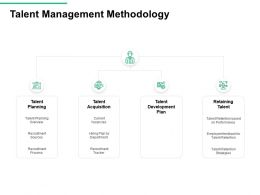 Talent Management Methodology Retention Strategies Ppt Powerpoint Presentation Diagrams