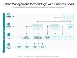Talent Management Methodology With Business Goals
