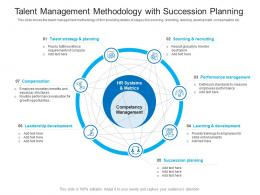 Talent Management Methodology With Succession Planning