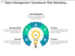 Talent Management Operational Risk Marketing Plan Social Media Cpb