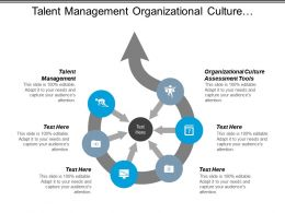 Talent Management Organizational Culture Assessment Tools Business Forecasting Cpb
