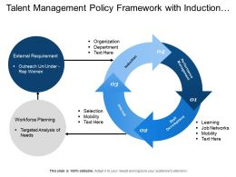 Talent Management Policy Framework With Induction And Staff Development