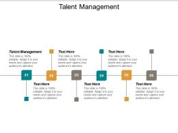 Talent Management Ppt Powerpoint Presentation Model Show Cpb