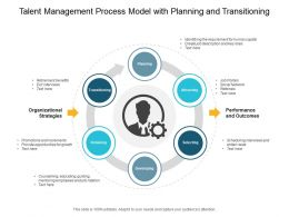 Talent Management Process Model With Planning And Transitioning