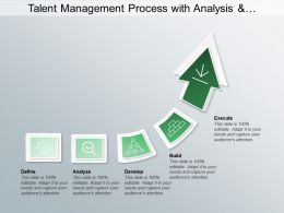 Talent Management Process With Analysis And Development Of Candidate
