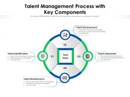 Talent Management Process With Key Components