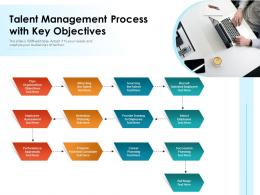Talent Management Process With Key Objectives