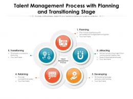 Talent Management Process With Planning And Transitioning Stage