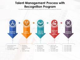 Talent Management Process With Recognition Program