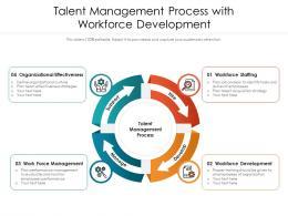 Talent Management Process With Workforce Development
