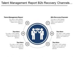 Talent Management Report B2b Recovery Channels Email Marketing Cpb