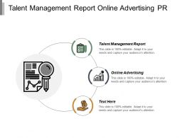 Talent Management Report Online Advertising Pr Small Businesses Cpb