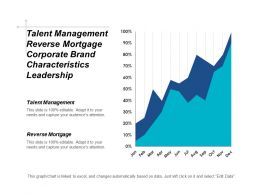 Talent Management Reverse Mortgage Corporate Brand Characteristics Leadership Cpb