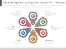 Talent Management Strategy Plan Diagram Ppt Templates