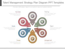 Talent Management Strategy Plan Diagram Ppt Templates