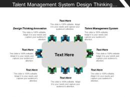 Talent Management System Design Thinking Innovation Brand Awareness Cpb