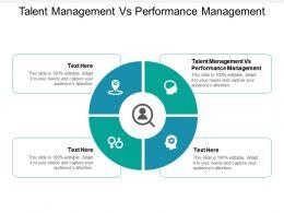 Talent Management Vs Performance Management Ppt Powerpoint Presentation Outline Cpb
