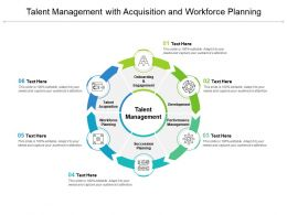 Talent Management With Acquisition And Workforce Planning