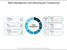 Talent Management With Attracting And Transitioning