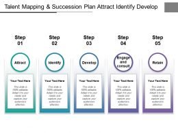 Talent Mapping And Succession Plan Attract Identify Develop