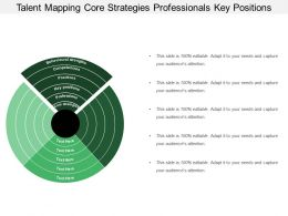 Talent Mapping Core Strategies Professionals Key Positions
