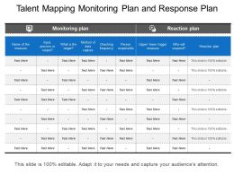 Talent Mapping Monitoring Plan And Response Plan