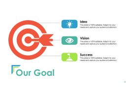 Talent Mapping Powerpoint Presentation Slides