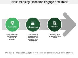 Talent Mapping Research Engage And Track