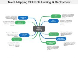 Talent Mapping Skill Role Hunting And Deployment