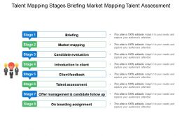 Talent Mapping Stages Briefing Market Mapping Talent Assessment