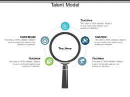 Talent Model Ppt Powerpoint Presentation Layouts Examples Cpb