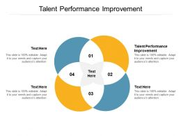 Talent Performance Improvement Ppt Powerpoint Presentation Icon Background Image Cpb