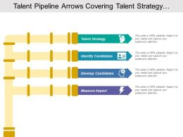 Talent Pipeline Arrows Covering Talent Strategy Identify Candidates