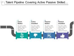 Talent Pipeline Covering Active Passive Skilled Unskilled