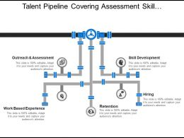 Talent Pipeline Covering Assessment Skill Development