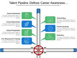 Talent Pipeline Defines Career Awareness Exploration Preparation Retention