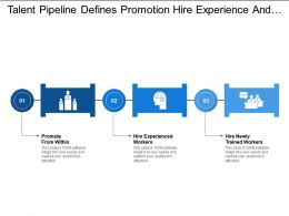 Talent Pipeline Defines Promotion Hire Experience And Newly Trained Workers
