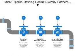 Talent Pipeline Defining Recruit Diversity Partners And Sourcing Channels