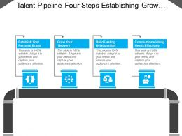 Talent Pipeline Four Steps Establishing Grow Network Relationship And Communicate