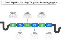 Talent Pipeline Showing Target Audience Aggregate Data Talent Marketing