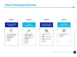 Talent Planning Overview Conduct Supply Analysis Ppt Powerpoint Presentation Show Graphics