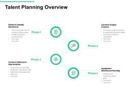 Talent Planning Overview Gaps Exist Ppt Powerpoint Presentation Layouts Example Topics