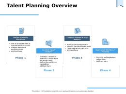 Talent Planning Overview Ppt Powerpoint Presentation Styles Demonstration